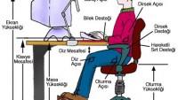 Oturuş Bozukluğu Sağlığınızı Etkiliyor